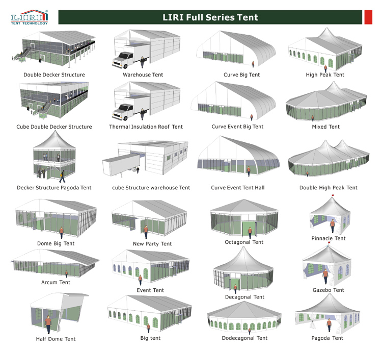 Full Series  sc 1 st  Marquee Tents for Sale & Double Deck Golf Event Tent u2014 Marquee Tents for Sale