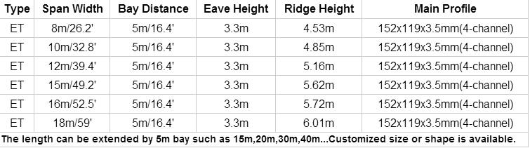 ET尺寸参数